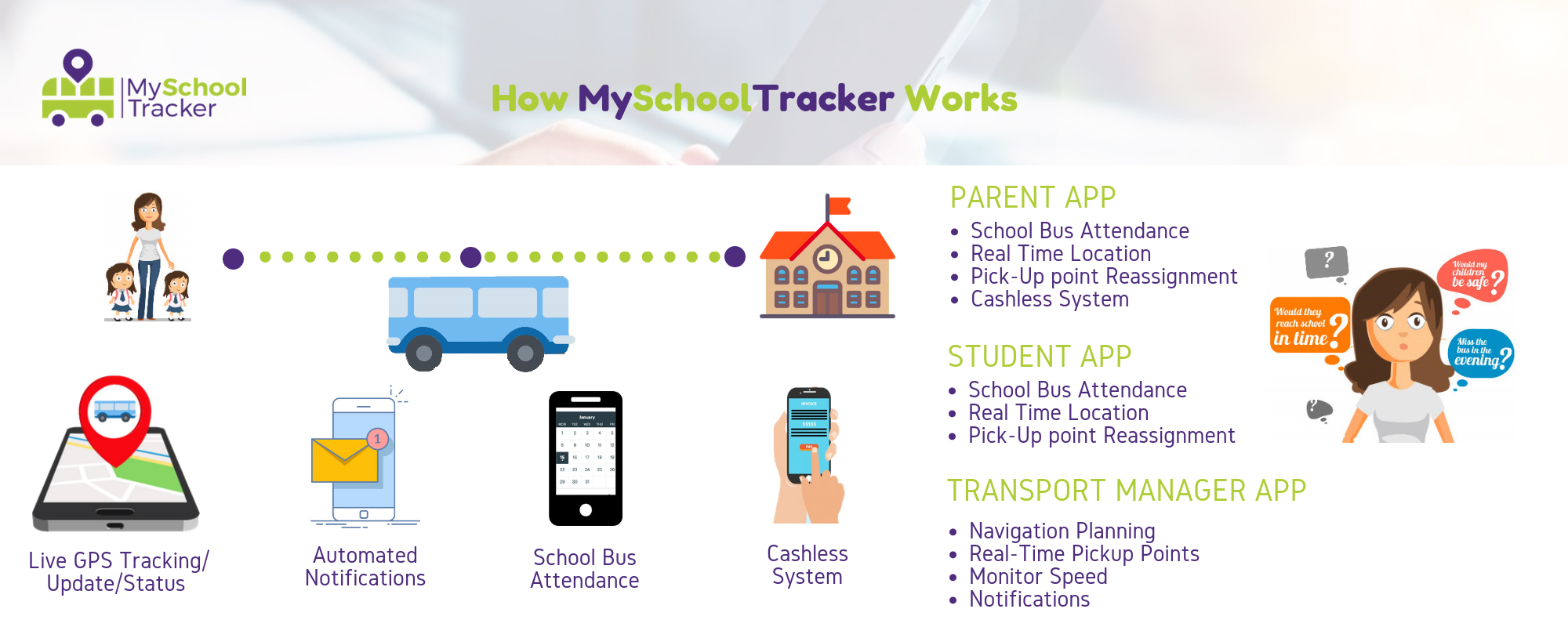 MySchoolTracker – Transport Tracking Solutions